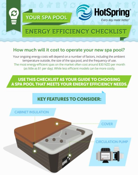 Energy-efficiency-checklist-image